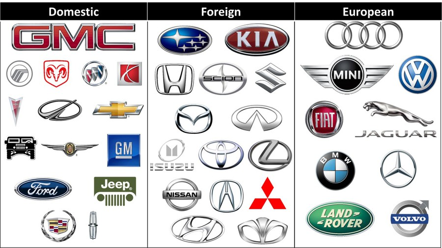 List Of All Car Companies In Usa